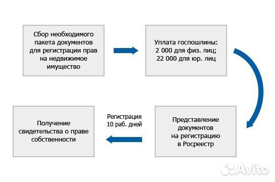 Статус банк интернет банкинг регистрация онлайн
