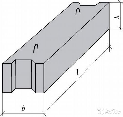 Рязань жби блоки фундаментные железобетонные заборы барановичи