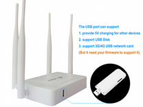 Комплект оборудования для интернета на даче и дома